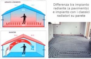 confronto-riscaldamento-radiante-a-pavimento-e-con-classici-radiatori-a-parete